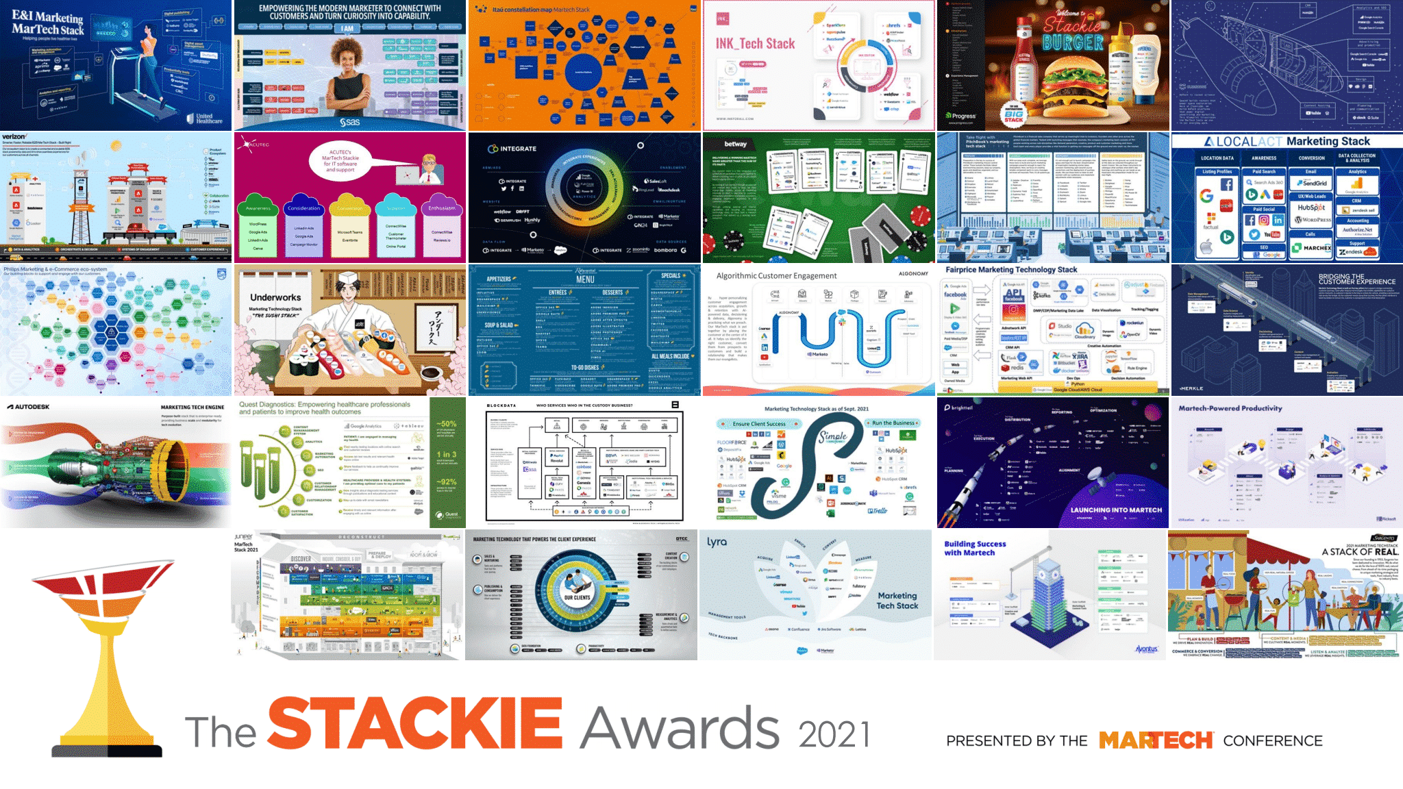 2021 Stackie Awards announced at MarTech: See the winners